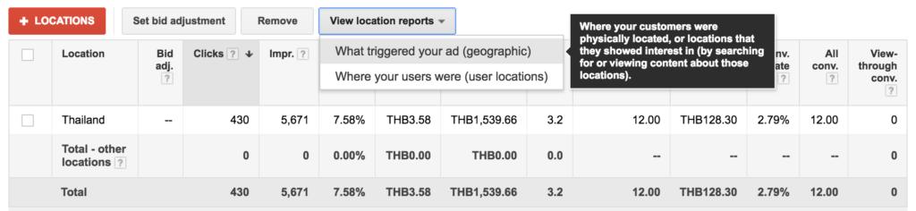 Location Bid Adjustments Google Adwords