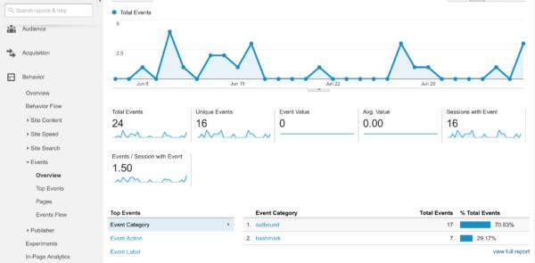 Behaviour Report  วิธีใช้งาน Event Tracking ใน Google Analytics