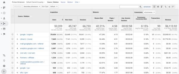 source medium in acquisition report   google analytics