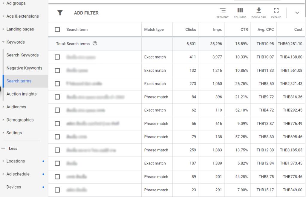 เพิ่ม Conversion Rate ให้กับ Google Ads ของคุณด้วยกลยุทธ์ SKAGs